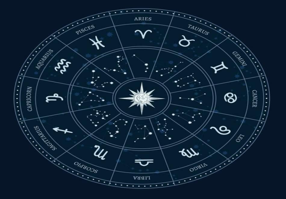 Астрологична ретификация на точното време на раждане само за 100лв. от Астро Център Вега